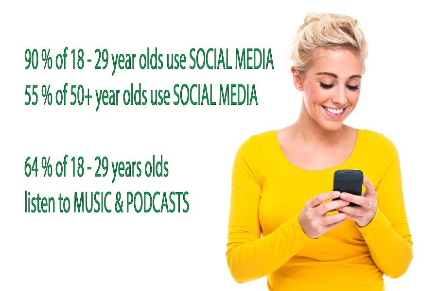 Many cell phone users access social media and music